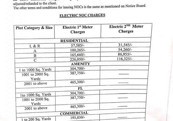 K-Electric NOC Charges – Gulshan-E-Maymar